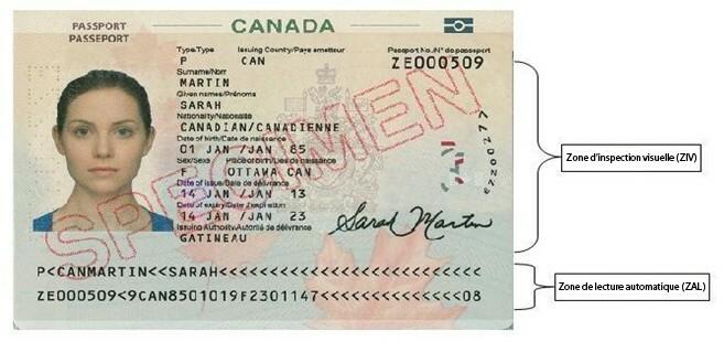 La Nationalité Québécoise sur le Passeport Canadien